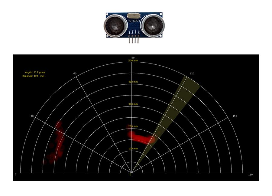 HC-SR04 – Sensor Ultrassônico – Aplicação com Processing